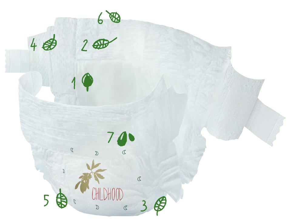 Diaper Image