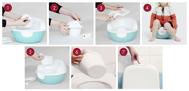 How to Clean Potty